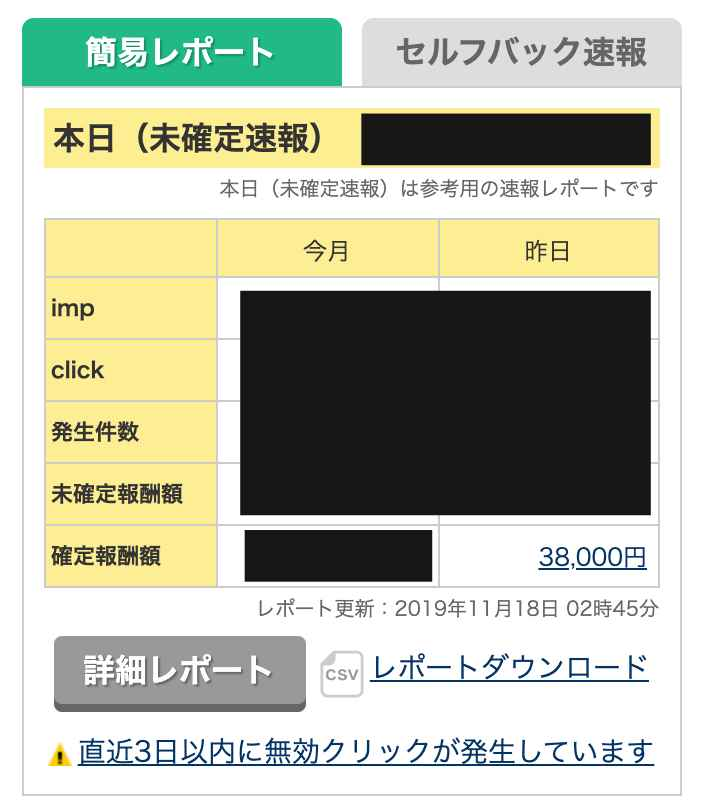 A8ネットからアフィリエイト案件で確定報酬が発生してブログ収入を得ました
