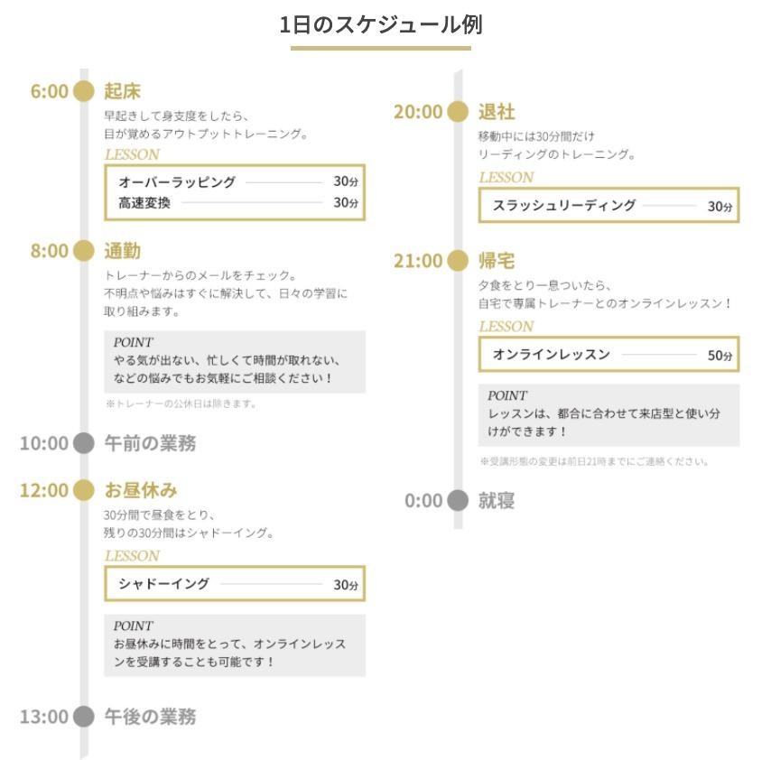 rizapの学習スケジュール